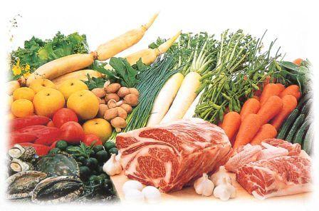 食料の輸出