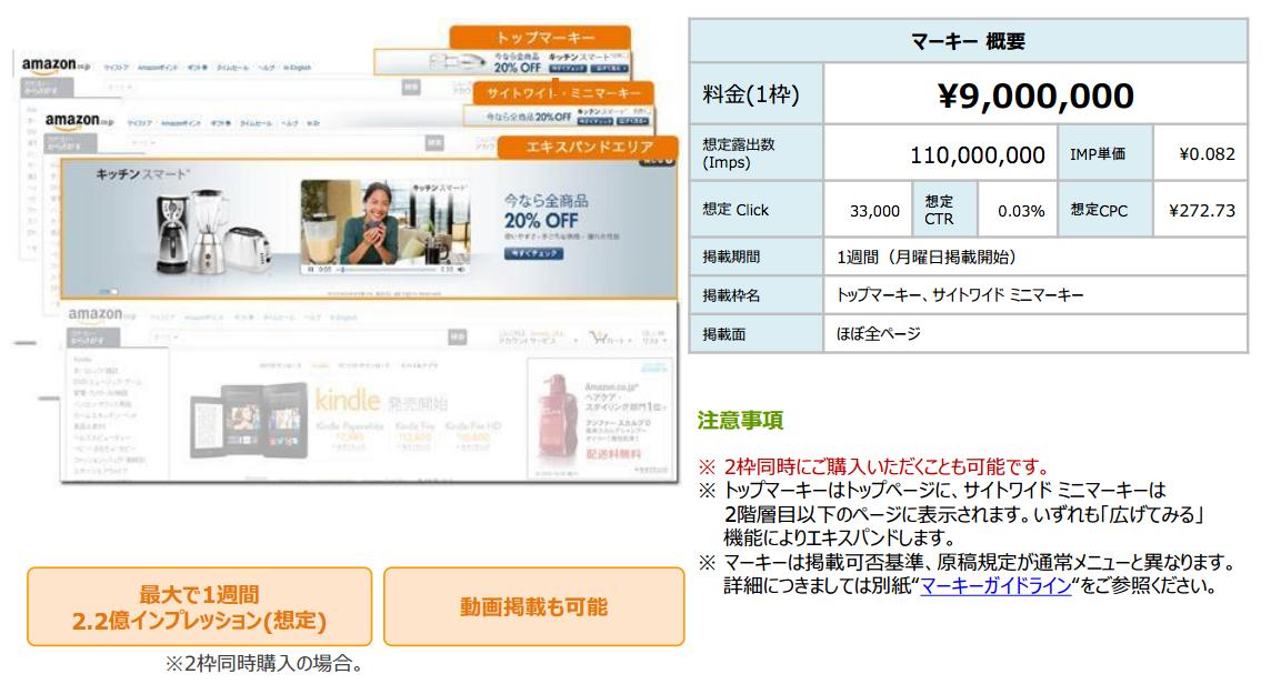 Amazon広告マーキー
