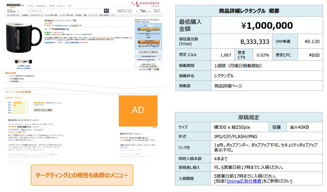 Amazon広告商品詳細レクタンダル