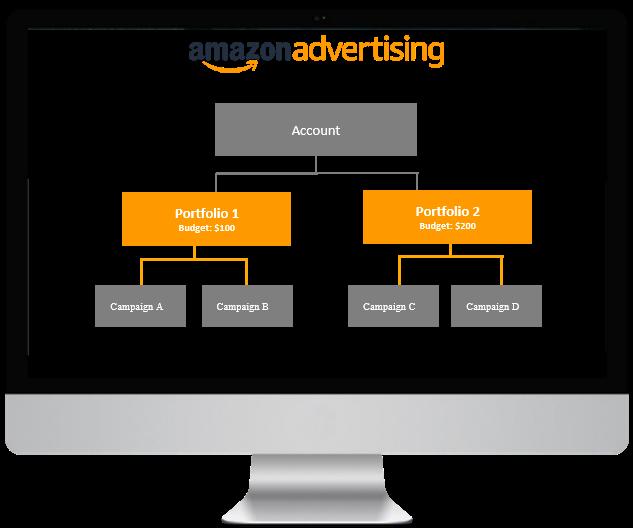 Amazon広告運用代行ツール
