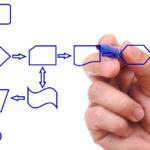 輸入ビジネスの商材探しの9つの手順全て公開します